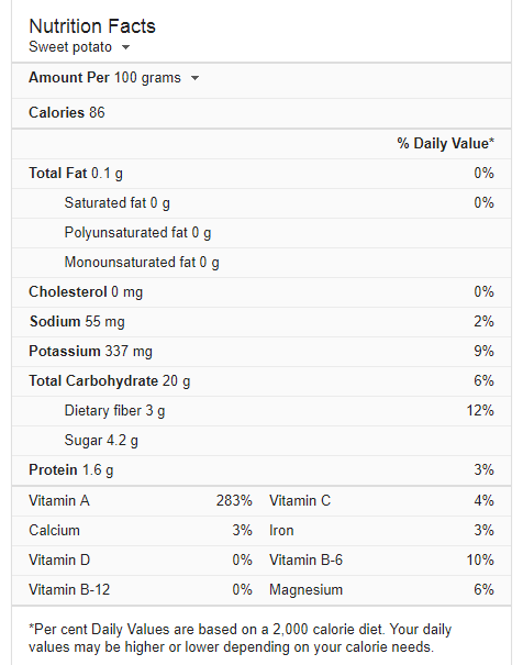 Sweet Potato Recipe Page Image Nutritional Information