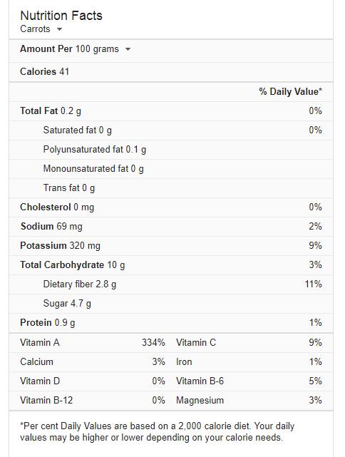 Nutritional Values Carrots